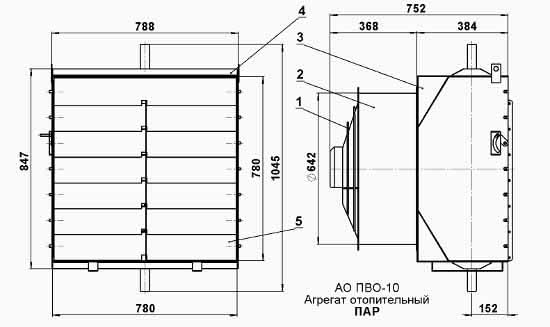 Агрегат отопительный ао 2 10
