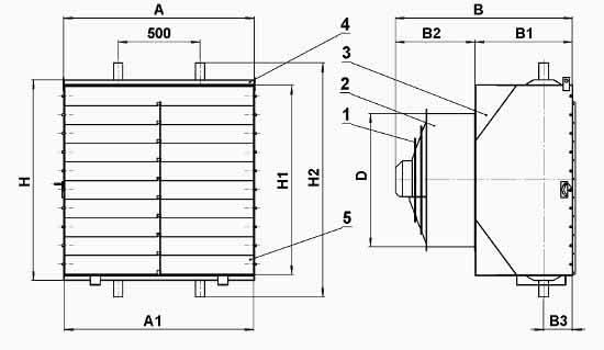 Размеры отопительных агрегатов