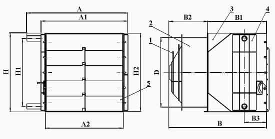 Габаритные размеры отопительных агрегатов АО-ВВО