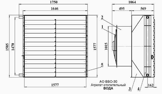Агрегат отопительный ао 2-30