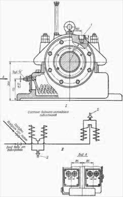 охлаждения подшипника Д-25Х2ШБ