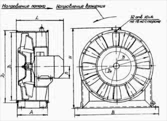 Вентилятор осевой v-2,3-130
