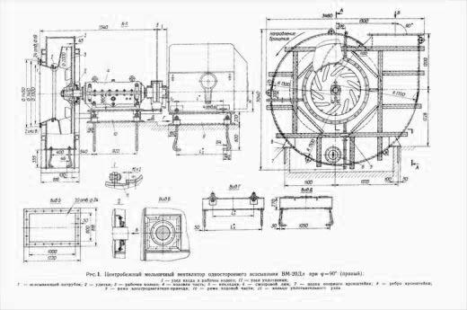 Вентилятор ВМ-20Дл