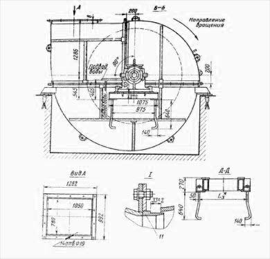 Вентилятор ВГДН-21