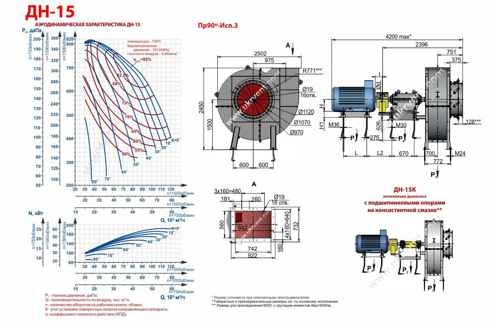 Дымосос ДН-15, ДН-15К габаритные размеры