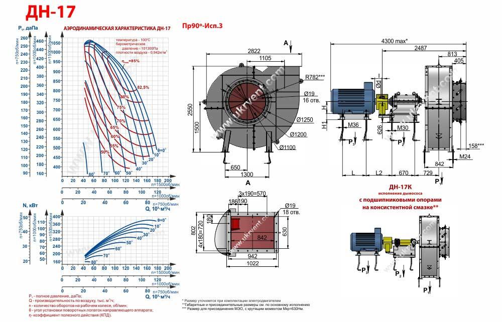 Дымосос ДН-17, ДН-17К габаритные размеры
