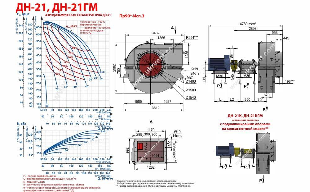 Дымосос ДН-21, ДН-21ГМ, ДН-21К, ДН-21КГМ габаритные размеры