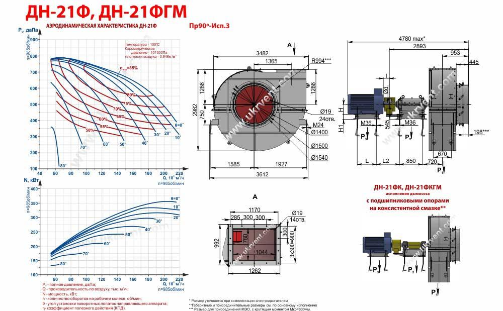 Дымосос ДН-21Ф, ДН-21ФГМ, ДН-21ФК, ДН-21ФКГМ габаритные размеры