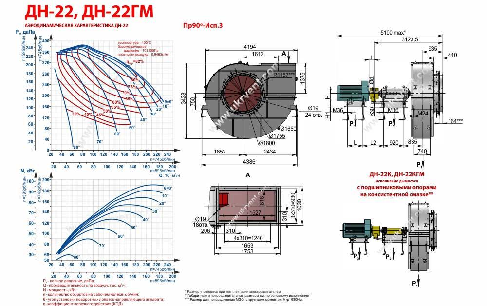 Дымосос ДН-22, ДН-22ГМ, ДН-22К, ДН-22КГМ габаритные размеры