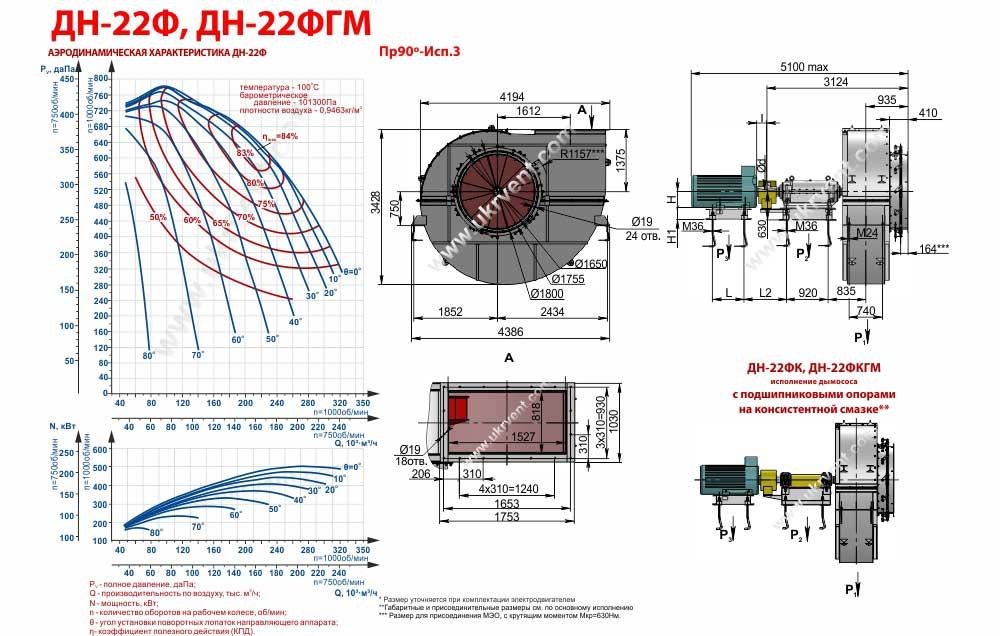 Дымосос ДН-22Ф, ДН-22ФГМ, ДН-22ФК, ДН-22ФКГМ размеры