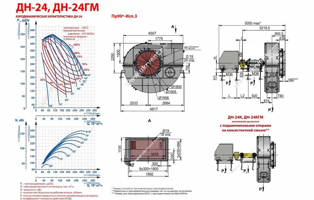 Дымосос ДН-24, ДН-24ГМ, ДН-24К, ДН-24КГМ габаритные размеры