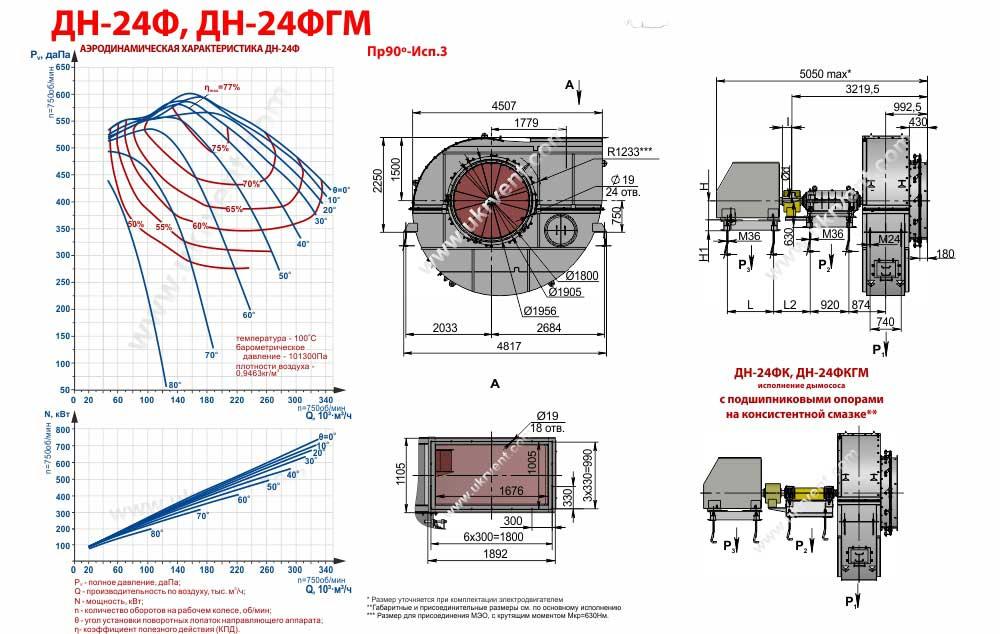Дымосос ДН-24Ф, ДН-24ФГМ, ДН-24ФК, ДН-24ФКГМ габаритные размеры