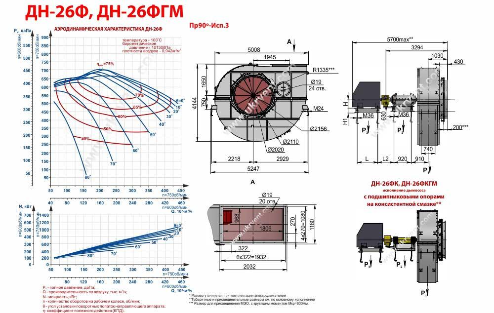 Дымосос ДН-26Ф и ДН-26ФГМ габаритные размеры