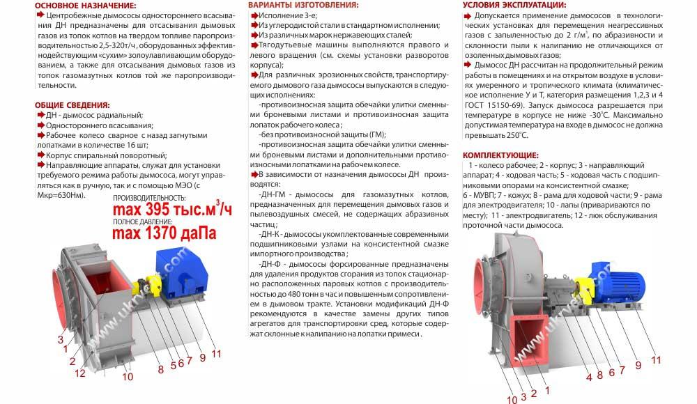 Дымосос ДН-15, ДН 17, ДН-19, ДН-21, ДН-22, ДН-24, ДН-26