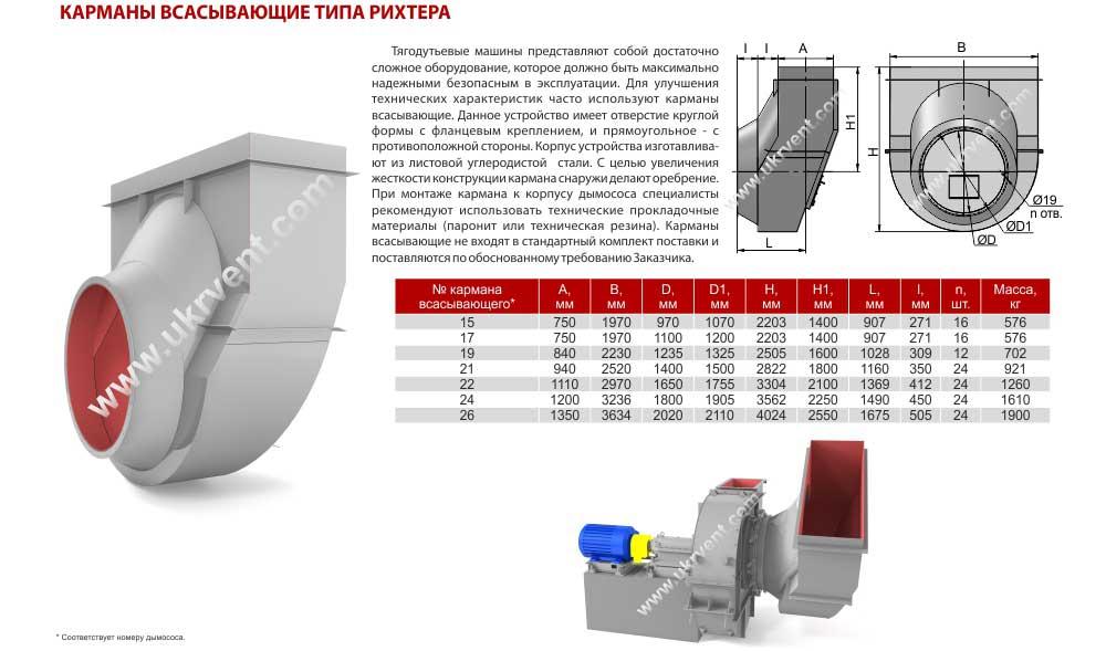 Карман дымососа ДН-15 -ДН26