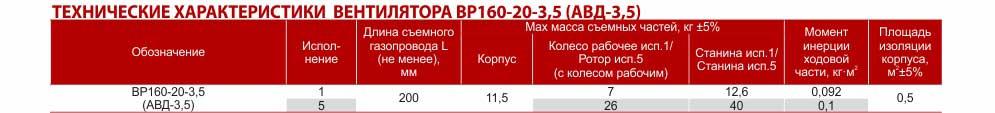 АВД-3,5ВЗ взрывозащищенный, Вентилятор АВД-3,5, Купить, Цена Украина Харьков , вентилятор высокого давления АВД, описание, характеристики, чертеж