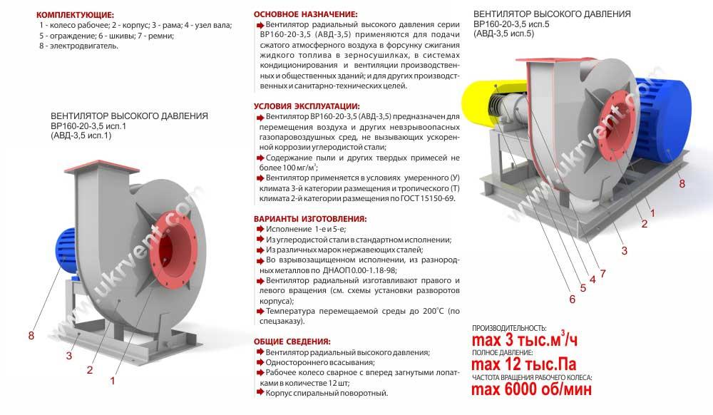АВД-3,5 взрывозащищенный, Вентилятор центробежный взрывозащищенный АВД-3,5, Купить, Цена Украина Харьков , вентилятор высокого давления АВД, описание, характеристики, чертеж