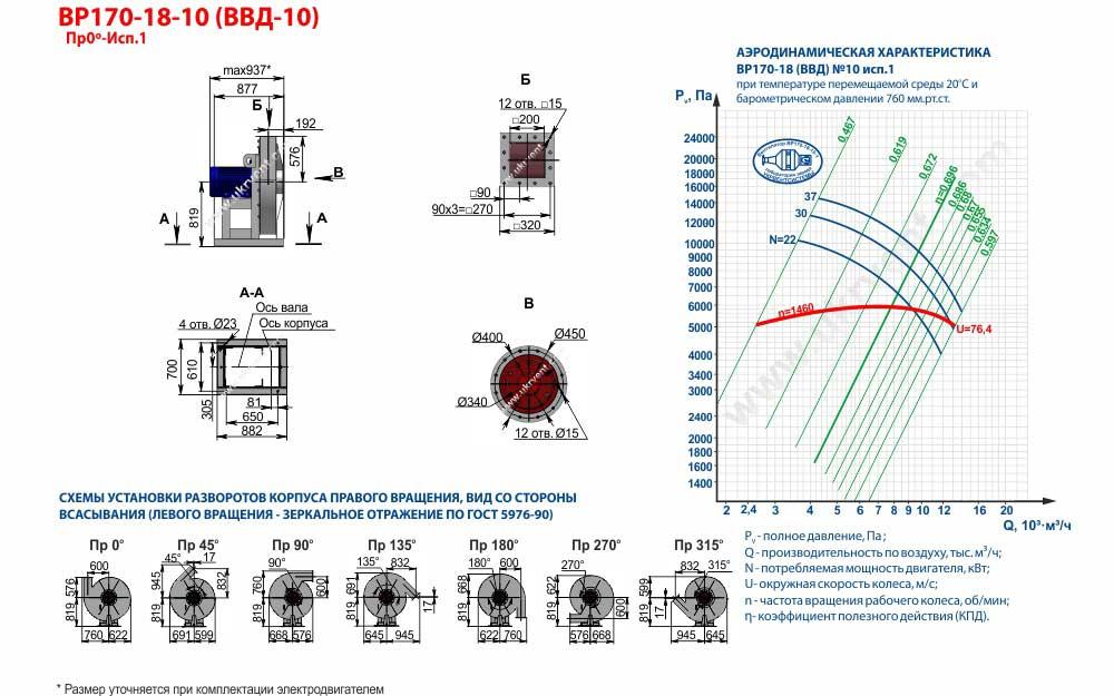 Вентиляторы высокого давления ВВД 10 1 исп, габаритные размеры, характеристики вентилятора ВВД-10 1 исполнения, Купить, Цена, Харьков, Украина