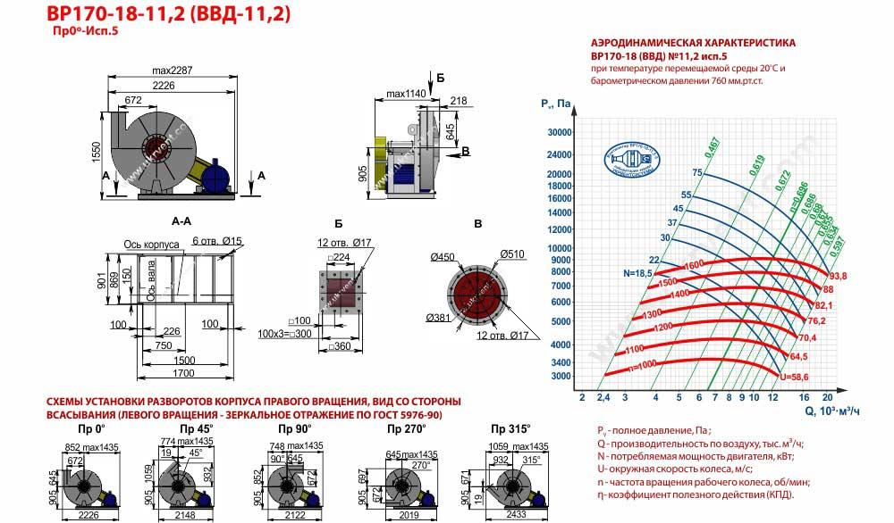 Вентиляторы высокого давления ВВД 11,2 5 исполнения, габаритные размеры, характеристики вентилятора ВВД-11,2 5 исполнения, Купить, Цена, Харьков, Украина