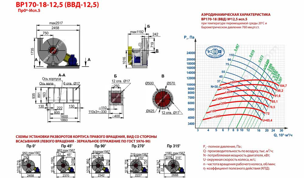Вентиляторы ВВД 12,5 5 исп, габаритные размеры, характеристики вентилятора ВВД-12,5 5 исполнения, Купить, Цена, Харьков, Украина