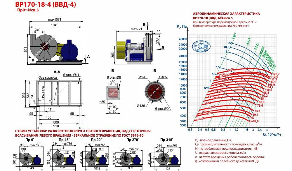 Вентиляторы высокого давления ВВД 4 5 исп, габаритные размеры, характеристики вентилятора ВВД-4 5 исполнения, Купить, Цена, Харьков, Украина