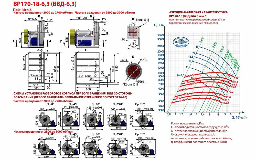 Вентиляторы высокого давления ВВД 6,3 5 исп, габаритные размеры, характеристики вентилятора ВВД-6,3 5 исполнения, Купить, Цена, Харьков, Украина