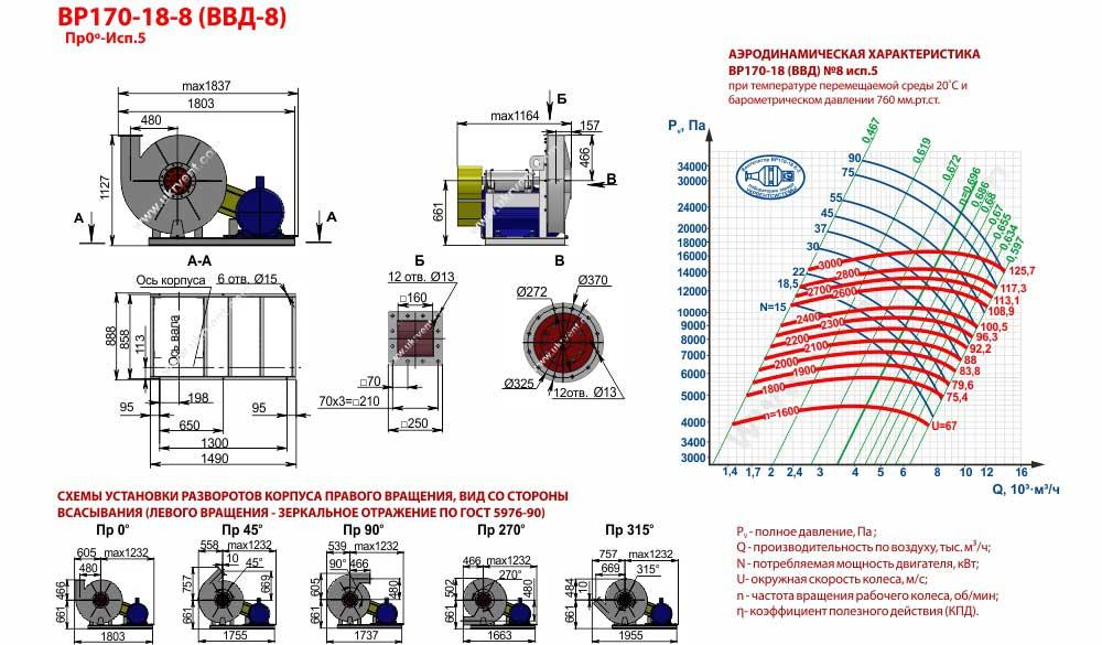 Вентиляторы высокого давления ВВД 8 5 исп, габаритные размеры, характеристики вентилятора ВВД-8 5 исполнения, Купить, Цена, Харьков, Украина