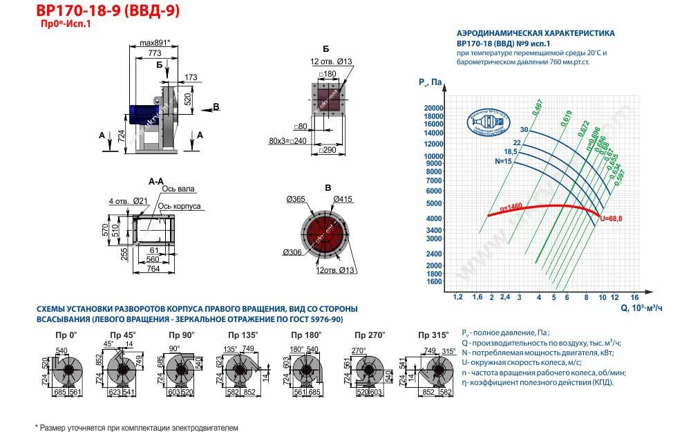 Вентиляторы высокого давления ВВД 9 1 исп, габаритные размеры, характеристики вентилятора ВВД-9 1 исполнения, Купить, Цена, Харьков, Украина