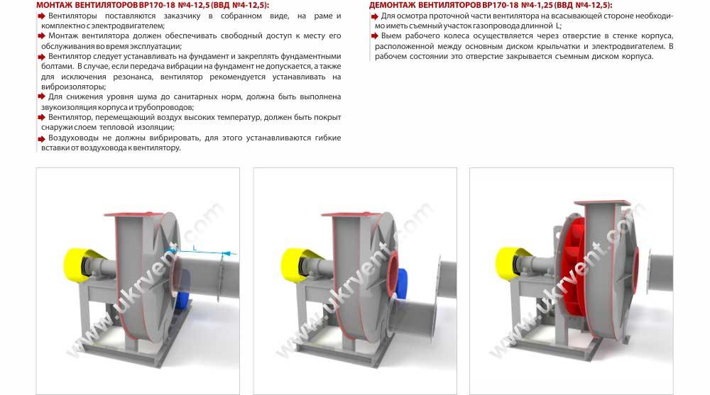 Радиальный вентилятор высокого давления ВВД, вентиляторы высокого давления ВВД, Габаритные размеры ВВД, характеристики вентиляторов высокого давления ВВД, Купить, Цена, Харьков, Украина