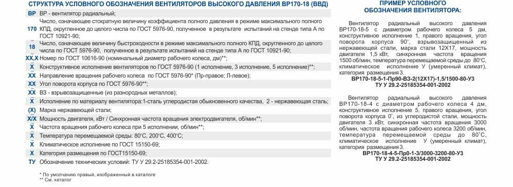 Центробежный вентилятор высокого давления ВВД, вентиляторы высокого давления ВВД, Габаритные размеры ВВД, характеристики вентиляторов высокого давления ВВД, Купить, Цена, Харьков, Украина