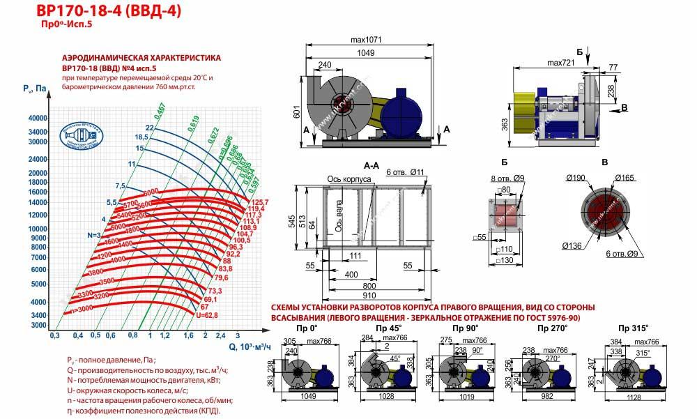 Вентиляторы высокого давления ВВД 4 5 исполнения, габаритные размеры, характеристики вентилятора ВВД-4 5 исполнения, Купить, Цена, Харьков, Украина