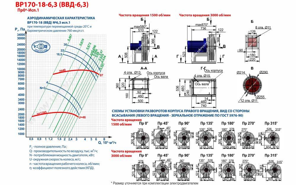 Вентиляторы высокого давления ВВД 6,3 1 исполнения, габаритные размеры, характеристики вентилятора ВВД-6,3 1 исполнения, Купить, Цена, Харьков, Украина