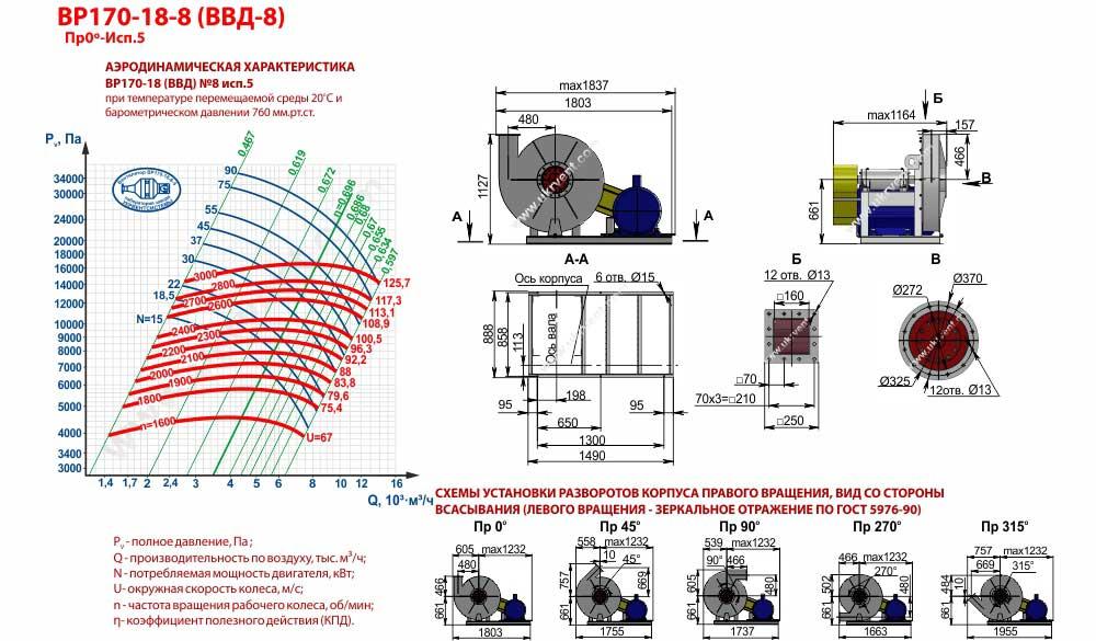 Вентиляторы высокого давления ВВД 8 5 исполнения, габаритные размеры, характеристики вентилятора ВВД-8 5 исполнения, Купить, Цена, Харьков, Украина