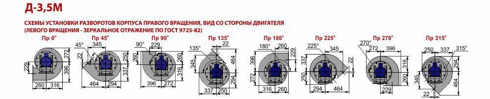 Дымосос Д-3.5 М цена Дымосос Д-3.5М купить Дымосос Д3.5М технические характеристики Дымососы Д3,5 1500 об/мин схема 1 Купить в Харькове Дымосос Д-3,5 М Вентилятор Д-3,5 одностороннего всасывания Характеристика Размеры
