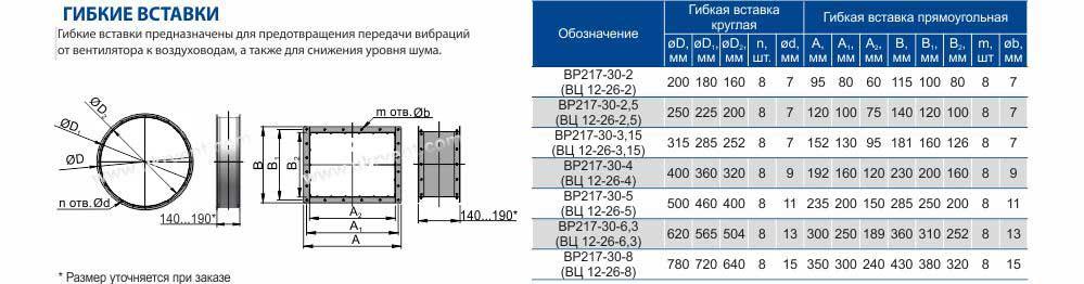 Вентилятор 12 26, Вентилятор высокого давления ВР 12 26, Радиальные вентиляторы ВР 12 26, Вентилятор ВР 12 26 характеристики, Канальный вентилятор высокого давления ВР 12-26 цена, купить, Вентиляторный завод Укрвентсистемы