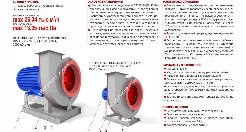 Вентилятор 12 26, Вентилятор высокого давления ВР 12 26, радиальный вентилятор купить ВР 12 26, Вентилятор ВР 12 26 характеристики, Вентилятор радиальный высокого давления ВР 12-26 цена, купить, Вентиляторный завод Укрвентсистемы