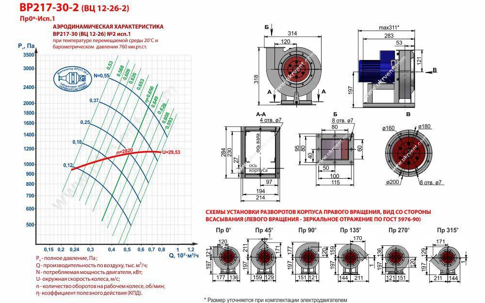 Вентилятор 12 26 2, Вентилятор высокого давления ВР 12 26 2, Радиальные вентиляторы ВР 12 26 2, Вентилятор ВР 12 26 2 характеристики, Вентилятор ВР 12-26 2 цена, радиальный вентилятор купить, Вентиляторный завод Укрвентсистемы