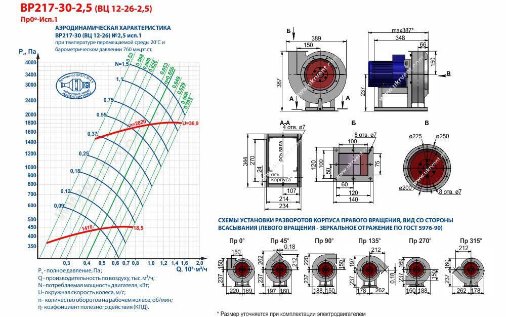 Вентилятор 12 26 2,5, Вентилятор высокого давления ВР 12 26 2,5, Радиальные вентиляторы ВР 12 26 2,5, Вентилятор ВР 12 26 2,5 характеристики, Промышленные вентиляторы высокого давления ВР 12-26 2,5 цена, купить, Вентиляторный завод Укрвентсистемы