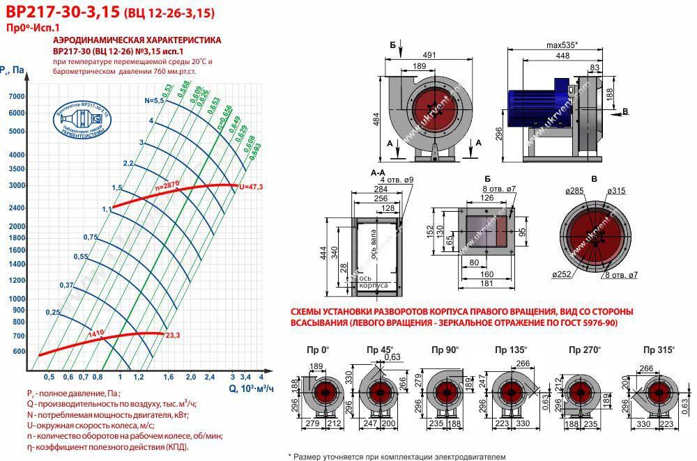 Вентилятор 12 26 3,15, Вентилятор высокого давления ВР 12 26 3,15, Радиальные вентиляторы ВР 12 26 3,15, Вентилятор ВР 12 26 3,15 характеристики, промышленные вентиляторы высокого давления ВР 12-26 3,15 цена, купить, Вентиляторный завод Укрвентсистемы