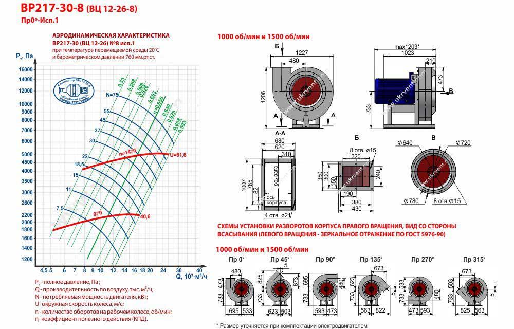 Вентилятор 12 26 8, Вентилятор высокого давления ВР 12 26 8, Радиальные вентиляторы ВР 12 26 8, Вентилятор ВР 12 26 8 характеристики, Вентилятор ВР 12-26 8 цена, купить, Вентиляторный завод Укрвентсистемы