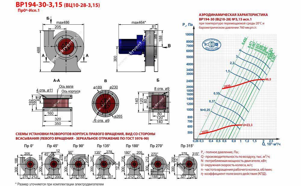 Вентилятор высокого давления ВЦ 10-28 3,15 радиальный, центробежный, габаритные и присоединительные размеры, аэродинамические характеристики производство Укрвентсистемы