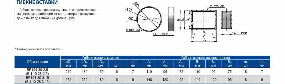 Гибкие вставки для вентилятора радиального ВЦ 10-28 производство Укрвентсистемы Украина Харьков цена купить