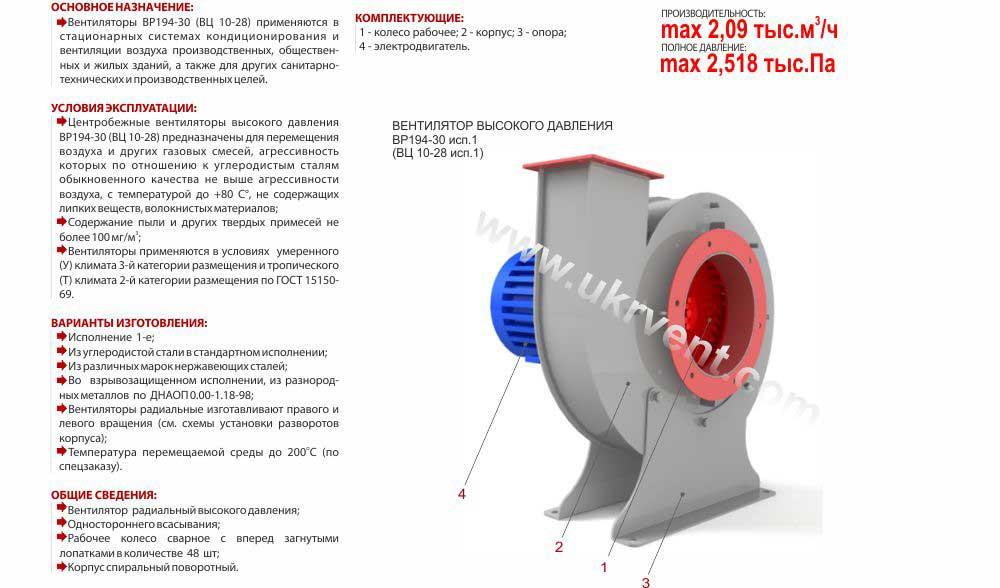 Вентилятор ВЦ 10 28, ВЦ 10 28 центробежный вентилятор, Вентилятор высокого давления ВЦ 10 28, Цена, Купить, Укрвентсистемы Украина Харьков
