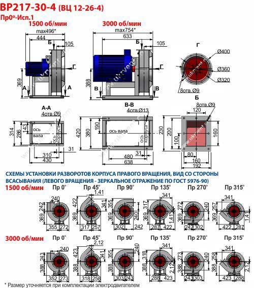 Вентилятор 12 26 4, Вентилятор высокого давления ВР 12 26 4, Радиальные вентиляторы ВР 12 26 4, Вентилятор ВР 12 26 4 характеристики, Вентилятор ВР 12-26 4 цена, купить, Вентиляторный завод Укрвентсистемы