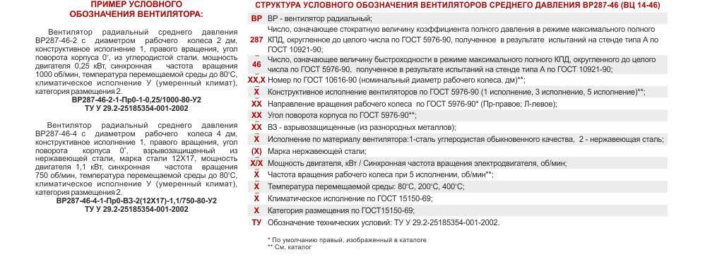 вентилятор радиальный вц 14-46 14 46, Вентилятор вц 14 46, Вентиляторы вц 14 46 характеристики, Вентилятор вц 14 46 технические характеристики, Купить вентилятор ВЦ14-46, Харьков Вентиляторный Завод Укрвентсистемы