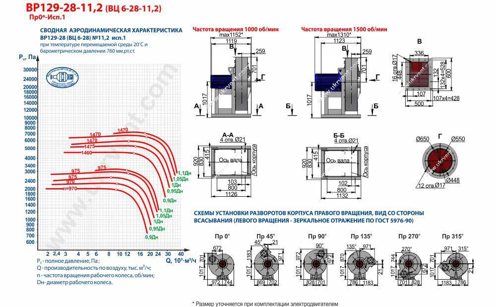 Вентилятор высокого давления ВЦ 6-28-11,2 ВР 129-28-11,2 исполнение 1