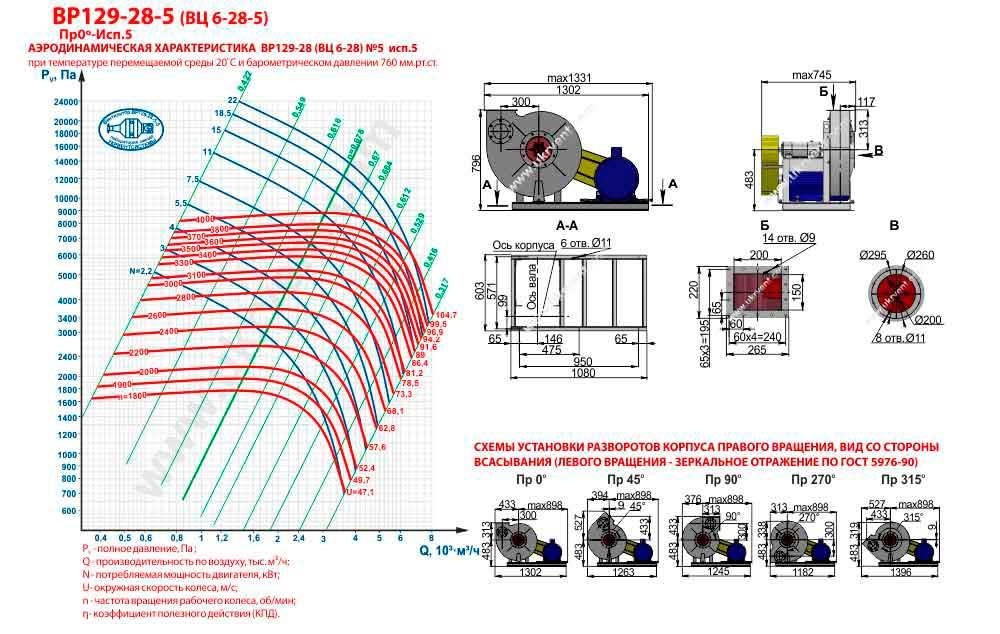 Вентилятор высокого давления ВЦ 6-28-5 ВР 129-28-5 исполнение 5
