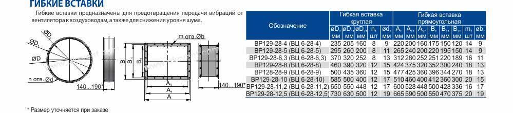 Цена Ц 6 28 Купить Вентиляторы высокого давления Гибкие вставки Каталог Украина