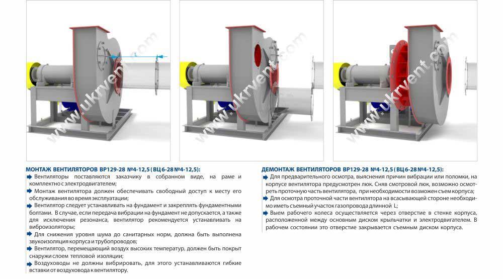 монтаж и демонтаж вентилятора промышленного Ц 6-28 5 Харьков Украина