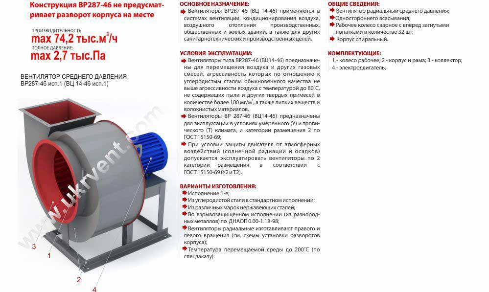 Вентилятор среднего давления 14 46, Вентилятор вц 14 46, Вентиляторы вц 14 46 характеристики, Вентилятор вц 14 46 технические характеристики, Купить вентилятор ВЦ14-46, Харьков Вентиляторный Завод Укрвентсистемы
